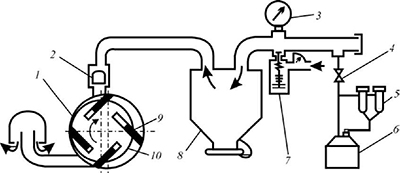 Вакуумный кран на доильный аппарат массажер накидка medisana