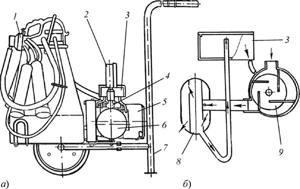 вакуумный кран для доильного аппарата