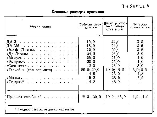 Фото чрезмерная длина сосков, подсмотренный секс в русских ночных клубах